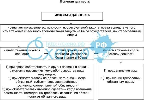 Новости министерства природных ресурсов и