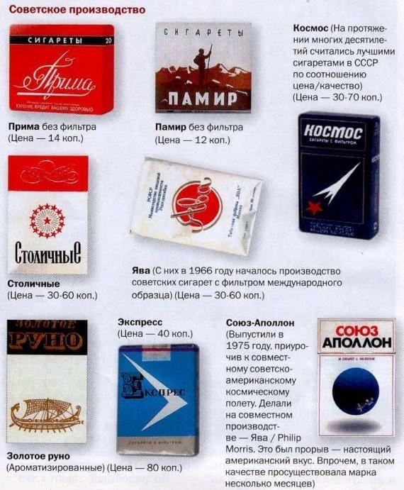 Купить молдавские сигареты в москве одноразовые электронные сигареты вольск