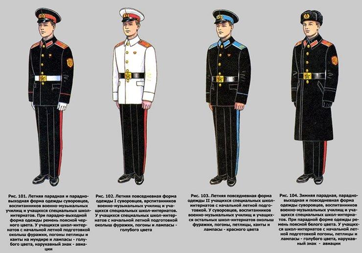 Российской армии вводится новая форма одежды. У армии РФ не хватило