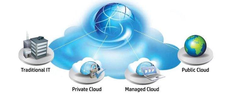 Облачные технологии: исчезающие версии продуктов Microsoft