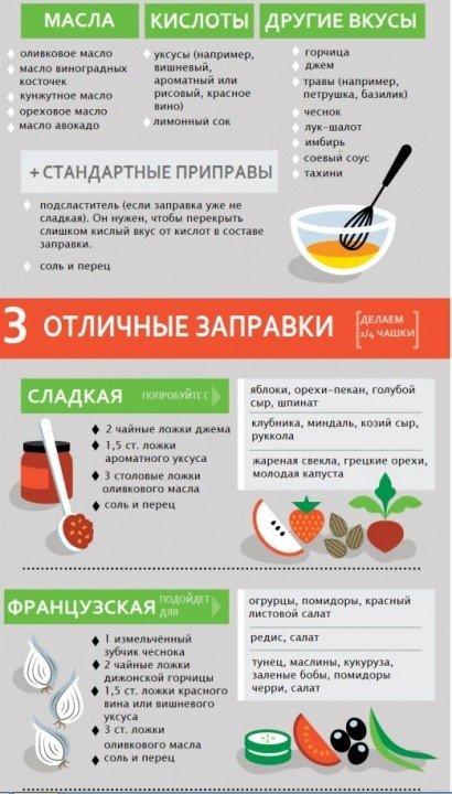 Котлетки в сливочном соусе в духовке рецепт
