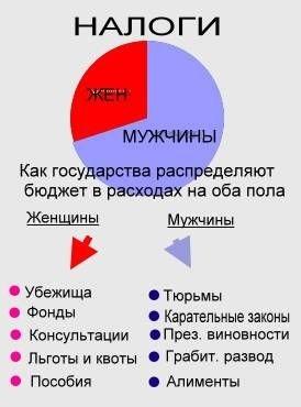 кризисный центр В Москве открылся крупнейший в стране кризисный центр помощи женщинам