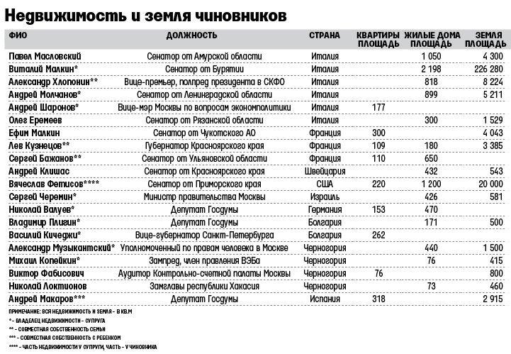Глава Минфина РФ предрек сокращение Резервного фонда России в 9 раз - Цензор.НЕТ 3177