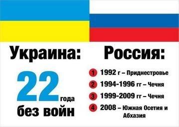 Вашингтон поддерживает расширение миссии ОБСЕ в Украине до 500 наблюдателей, - постпред США - Цензор.НЕТ 5238