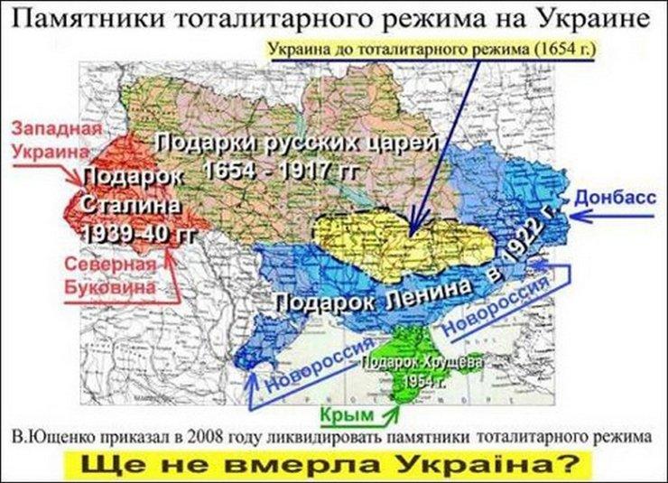 укроп украинец