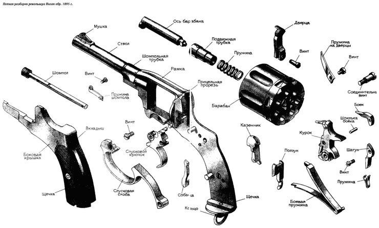 Ударно спусковой механизм схема фото 893