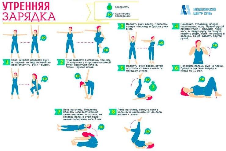 Комплекс мужских упражнений для похудения