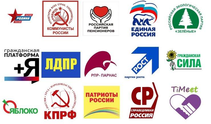 политические партии в рф