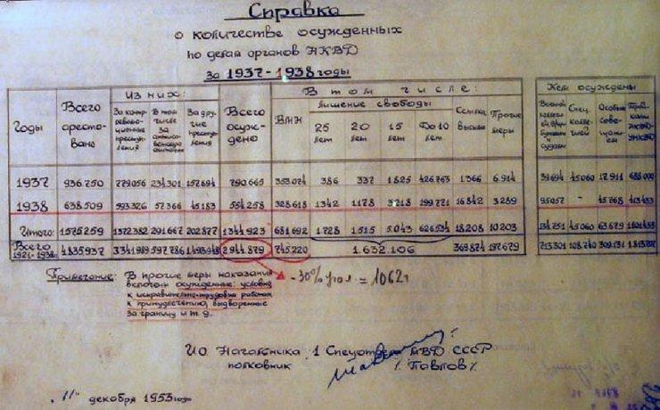 мужские осужденный в баку 1938 костюма Горка