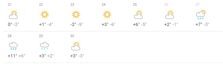 Где в России тепло в декабре