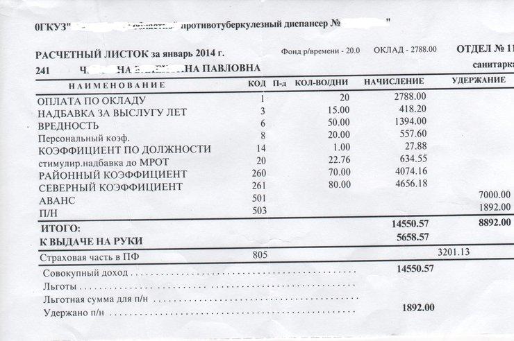 как выплачиваются больничные при туберкулезе