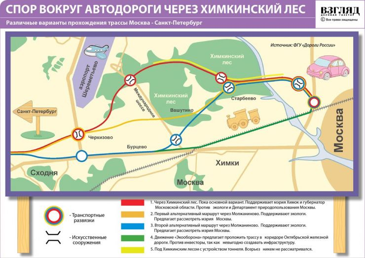 Схема дороги через химкинский лес